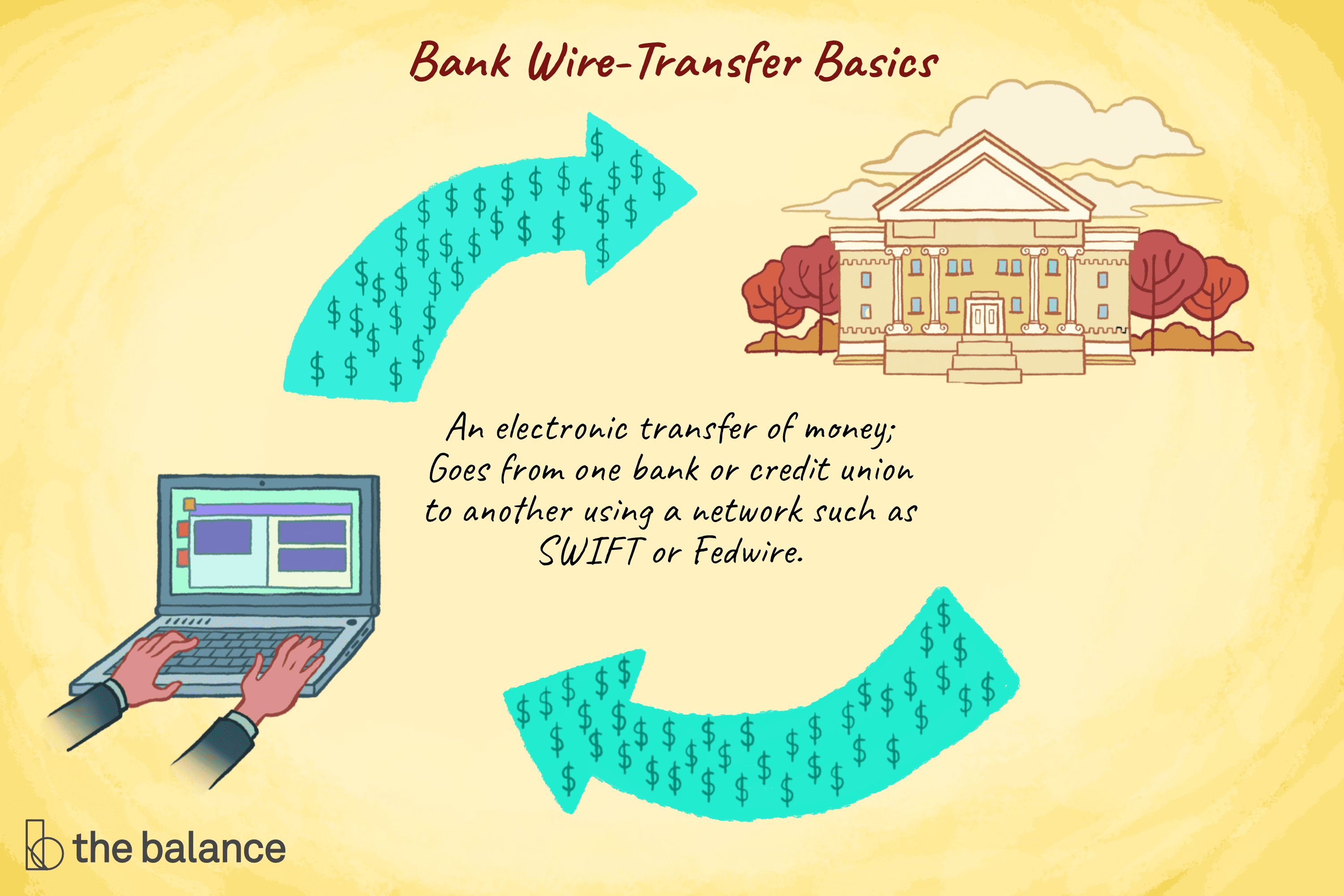 How long wire transfer takes